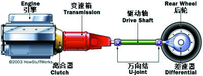 transmission-diagram.jpg
